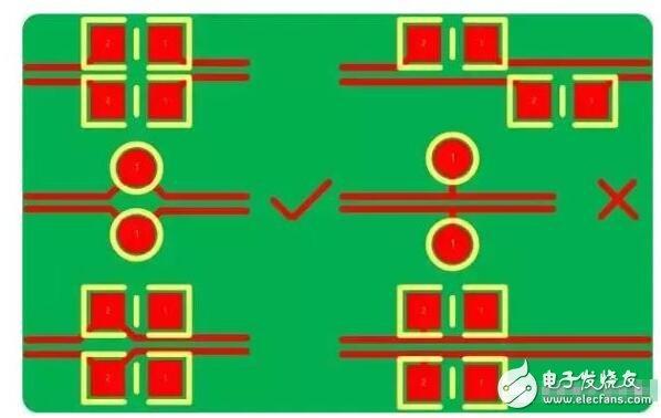 PCB layout之USB差分走线布线经验教训