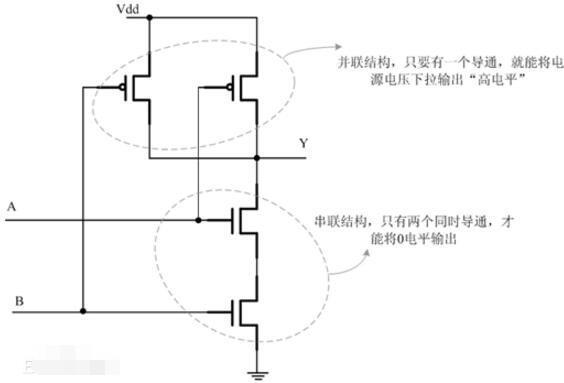 门电路详细解说与用途介绍