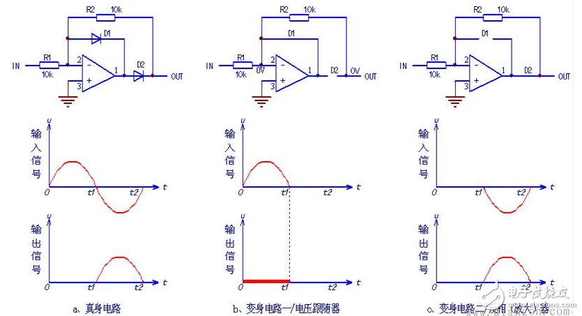 半波整流电路图大全(六款半波整流电路设计原理图详解)