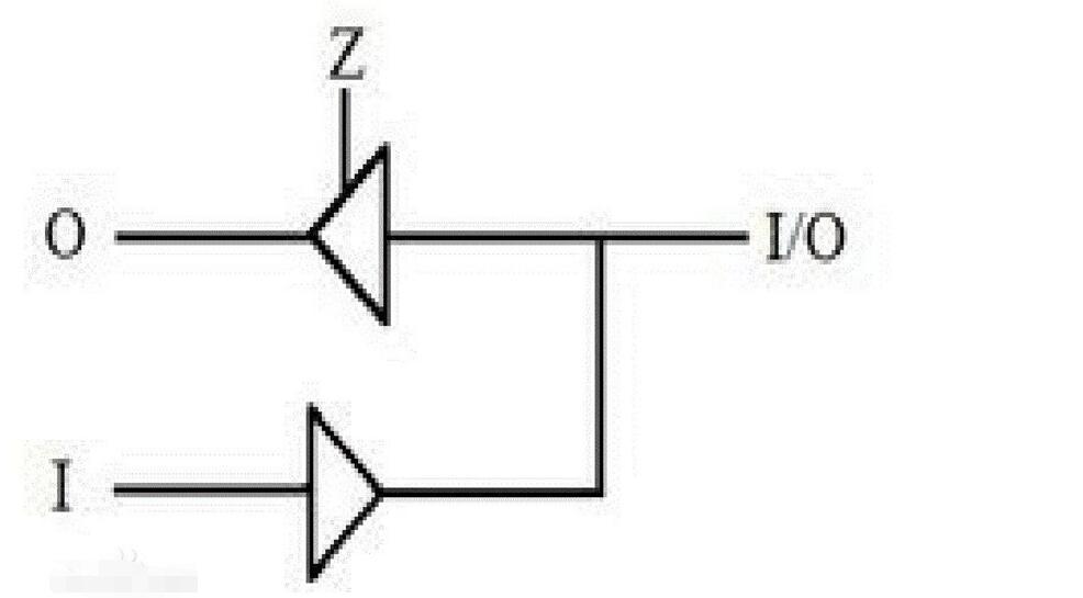 三态门逻辑电路图大全(三款三态门逻辑电路图)