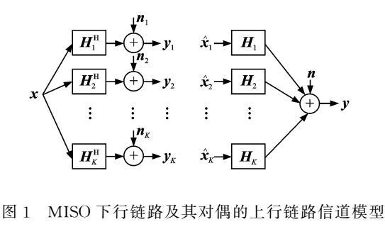 基于MISO系统上下行链路对偶性分析