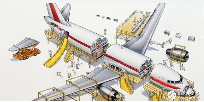 波音要做纯电动飞机?第一笔能源投资给了一家初创公...