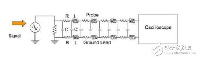 动手不难:学做n:1示波器探头