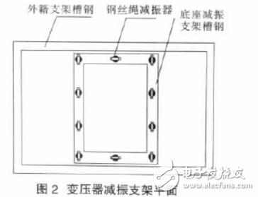 变压器低频噪音治理方案