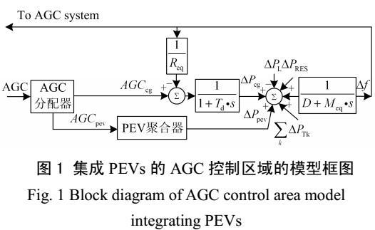 计及REV聚合器的含可再生能源电力系统AGC调节功率的协调调度
