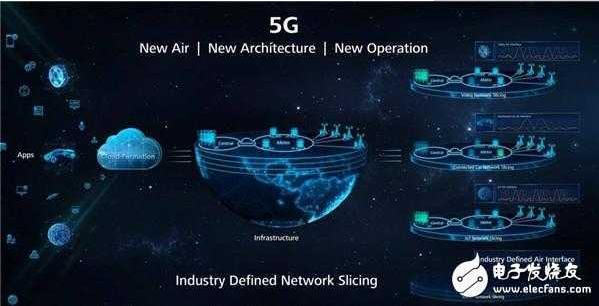 5g比4g强在哪_4G已经这么快了,为什么我们还...