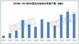 GGII:锂电行业Q4行情回顾及2018年发展预...