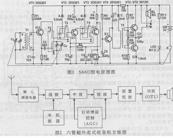 超外差收音机元器件介绍_超外差式收音机的制作详解