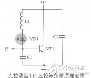 压控振荡器电路图大全(八款压控振荡器电路设计原理图详解)