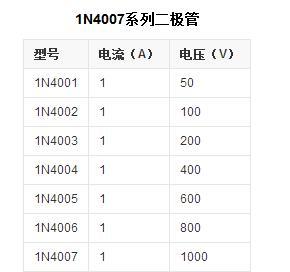 二极管IN4148和IN4007的应用区别