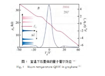 石墨烯的电子结构及其应用,缺陷对石墨烯电子结构的影响
