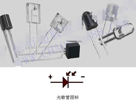 光敏二极管的主要技术参数介绍