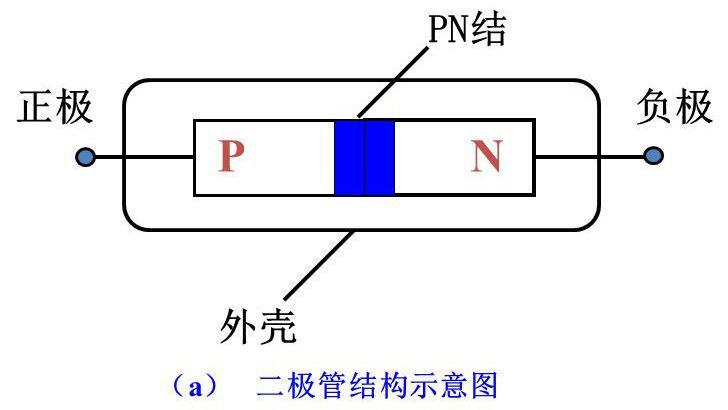 1n4007二极管反向电阻是多大