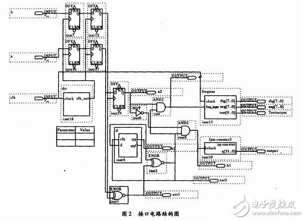 增量式编码器接口电路