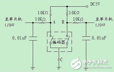 编码器元件工作原理及其应用电路