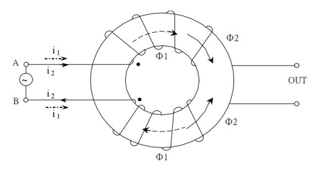 开关电源共模电感计算与开关电源变压器共模电感设计...