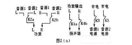 一文看懂音响电路图及工作原理