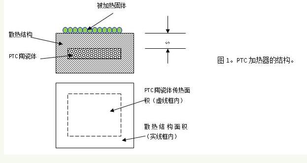 PTC加热器原理及功能
