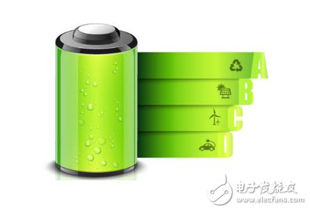 锂电池充电过程的四个阶段浅谈