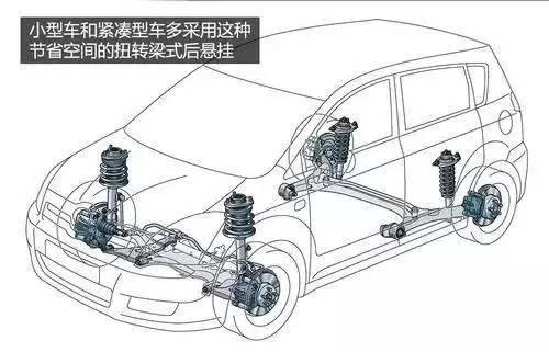 曲轴材料是由碳素结构钢或球墨铸铁制成的,有两个重要部位:主轴颈