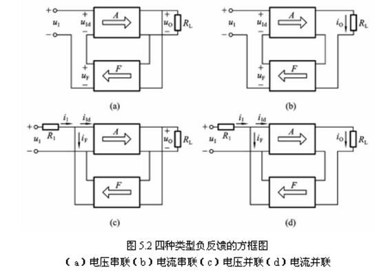 负反馈放大电路图大全(五款负反馈放大电路设计原理...