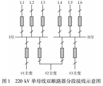 220 kV单母线双断路器分段主接线方式适用网架结构