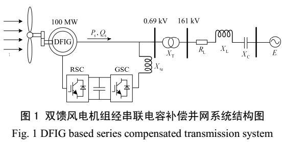 双馈风电机组次同步控制相互作用分析