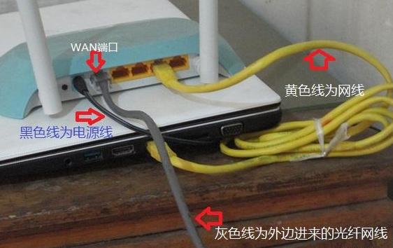 光纤接路由设置方法