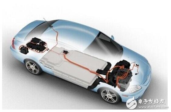 特斯拉/LG/CATL/国轩等电池企业发展呈现五...