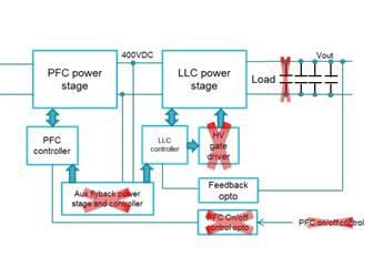一种称为混合滞回控制(HHC)的新型控制架构