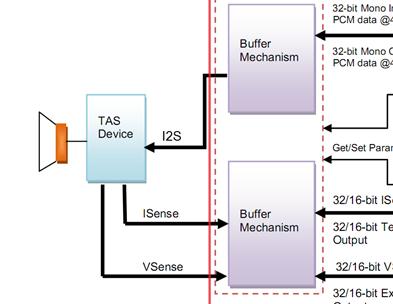 如何实现智能产品喇叭振幅和喇叭温度保护