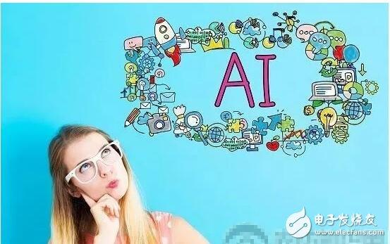 AI上安防新赋能