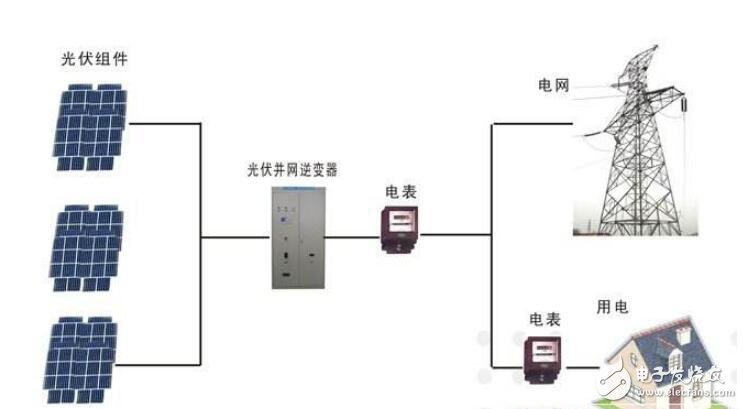 新型非隔离型三相三电平光伏并网逆变器及其漏电流抑制研究