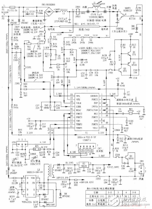 美的电磁炉电路图 四 美的电磁炉电路图大全 六款美的电磁炉电路设计原理图详解图片