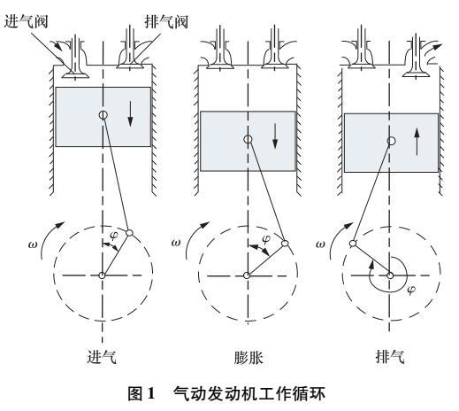 多气阀气动发动机设计及特性分析