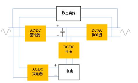 两个DC/DC换流器组合设计,可降低系统成本、组件数量和尺寸
