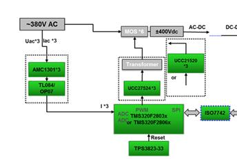 实现节能环保,锂电池化成分容测试方案不可少