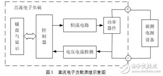 直流电子负载电路图大全(四款直流电子负载电路原理图详解)