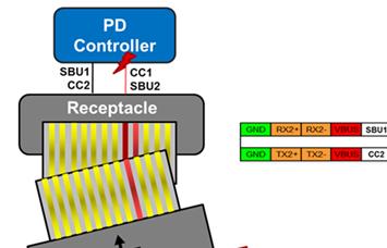 基于TPD2S300 USB Type-C连接器...