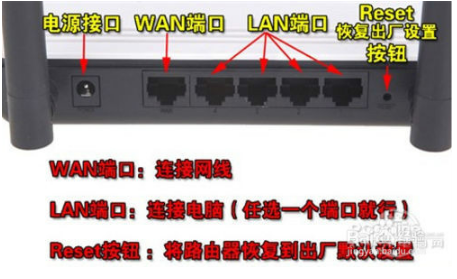 fw300r无线路由器设置