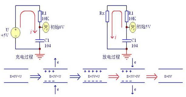全面分析阻容降压电路及应用
