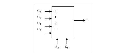 多路复用器和矩阵开关区别