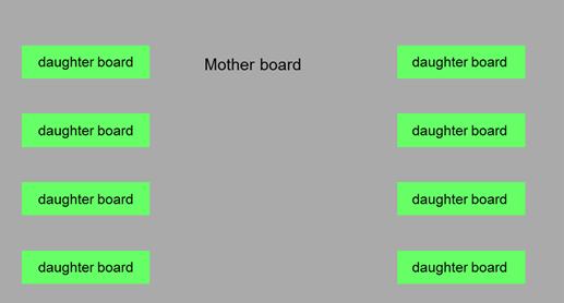 一种用分立逻辑芯片替换CPLD设计
