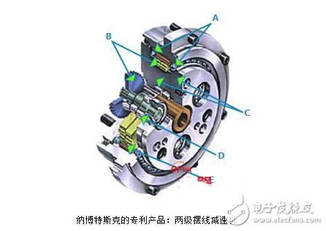 谐波减速器生产厂家汇总