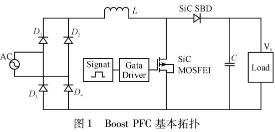 基于SiC器件的高效率功率因数校正电源研究