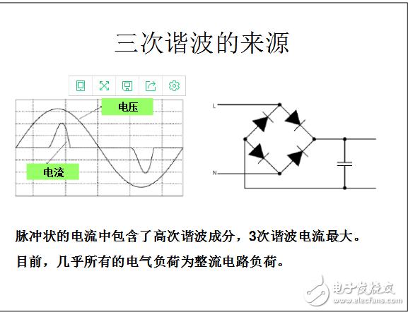 如何消除三次諧波