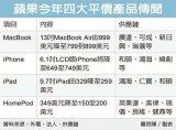 苹果四大产品线全面低价化