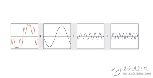 如何消除5次和7次谐波