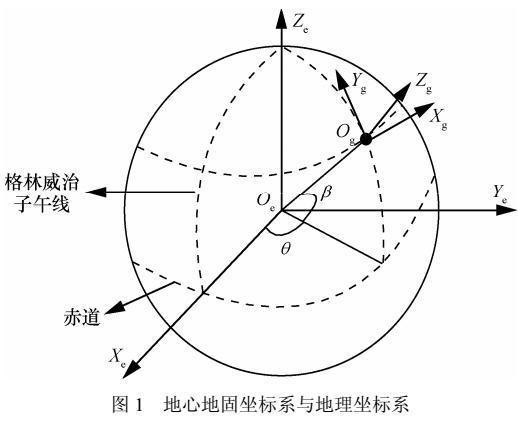 基于双星序列观测量的地面运动目标定位算法
