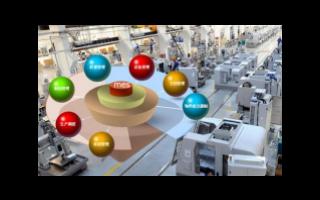 工业制造业的智能化机遇:从业务需求出发,寻找AI...
